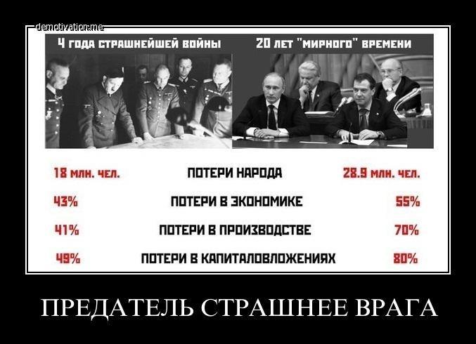 """Россия в экстренном порядке разрабатывает """"шоковый сценарий"""" на случай падения цены на нефть - Цензор.НЕТ 2831"""